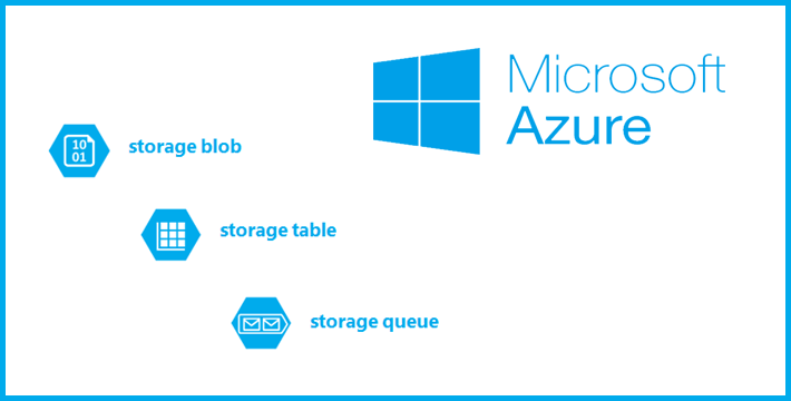 Azure Storage Tools feature image